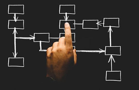 Cycle de vie d'un projet avec Simcore