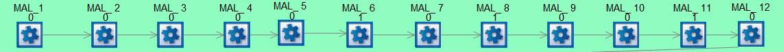 Exemple modélisation machine à laver industrielle sous simul8