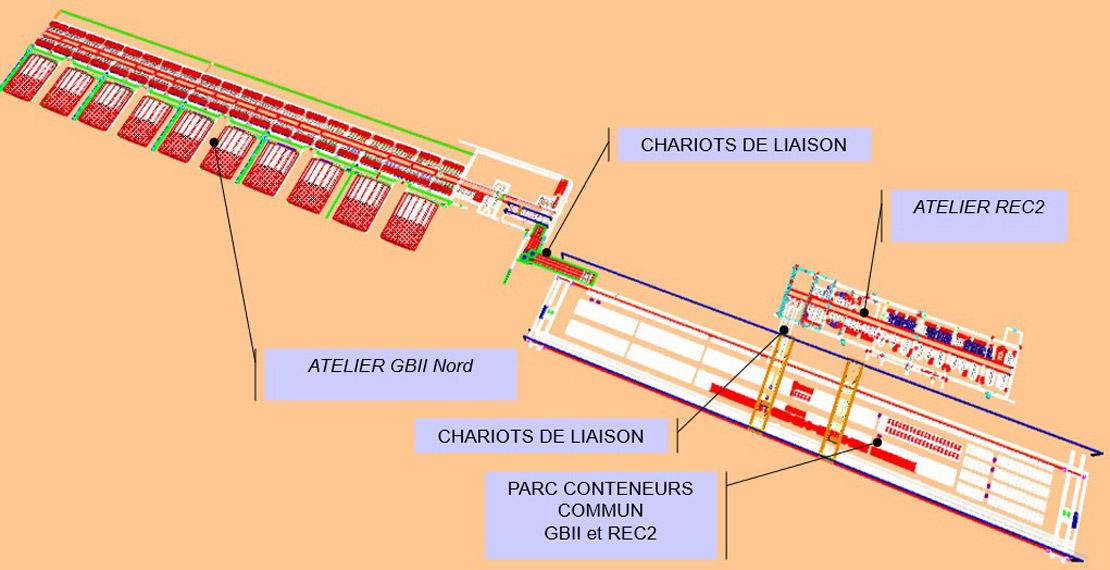 SET a demandé à SIMCORE la modélisation des différentes usines (GB2N, GB2S, REC2) ainsi que les parcs de stockage.