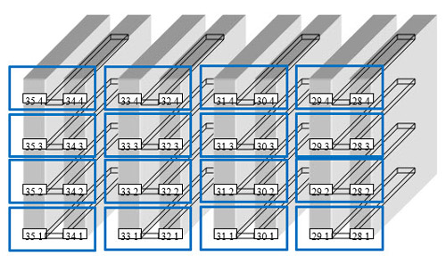 Exemple d'implantation de stock de picking pour une simulation Automod