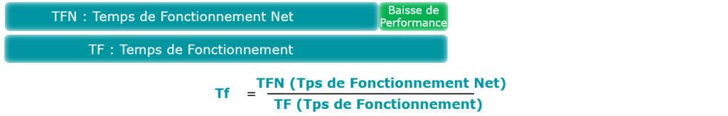Le Tf montre l'influence des µ-arrêts et tout ce qui est considéré comme de la Baisse de performance.